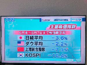 4109 - ステラ ケミファ(株) ホント同感です 結果は韓国KOSPI絶賛暴落ですからね。 強がれば強がるほど懸念を生んでいるのに、ト