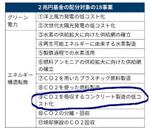 9504 - 中国電力(株) NEDOネタってもう織り込まれたん? https://www.nikkei.com/article/