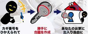 3289 - 東急不動産ホールディングス(株) 松山市で9月、女子大学生(20)のマンションの部屋に合鍵で侵入したとして住居侵入容疑で男が逮捕。 村
