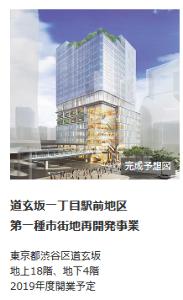 3289 - 東急不動産ホールディングス(株) 渋谷の開発です