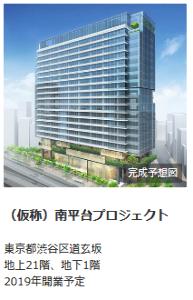 3289 - 東急不動産ホールディングス(株) 渋谷の開発が進んでいるのですが、あまり株価に関係ないのでしょうか、なぜなのでしょうか?