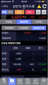 2875 - 東洋水産(株) 今日空売りがっつり増えてるかと思ったら全然だったから、下げモード