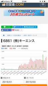 6861 - (株)キーエンス つ