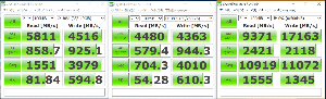 自作パソコン総合トピック CPU Pentium G4400を使って作成したPCの各ドライブの速度計測結果。  今回、なぜCF