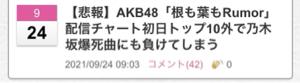 4712 - (株)KeyHolder 【悲報】AKB48「根も葉もRumor」配信チャート初日トップ10外で乃木坂爆死曲にも負けてしまう