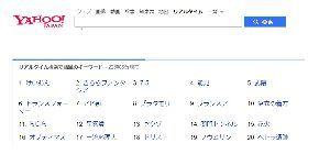 3793 - (株)ドリコム 今更?そんな今更と言われるタイトルが、Yahoo!リアルタイム検索1位にならないと思うけど。。 まあ