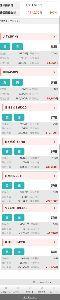 6178 - 日本郵政(株) ヒヒさんのお陰で下がりそう。  5年目ではじめての赤なし益。
