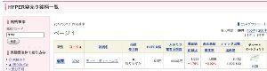 3782 - (株)ディー・ディー・エス 昨年来高値:1,099 (17/03/09) 長い下髭からの、年初来高値更新で高値引け。 青天井の真