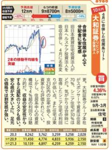 8986 - 大和証券リビング投資法人 大当たりの予感がします‼️