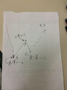 精神と時の部屋 多分下落、上昇からの戻りのフィボナッチのことで、こんな感じ  CはBからの戻りの底値だと思います。