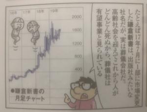 6184 - (株)鎌倉新書 これじゃない?