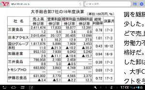 9869 - 加藤産業(株) 大手総合卸7社16年度決算、上位集中化で増収基調継続 経常増益は3社 16年度業績は増収基調を継続し