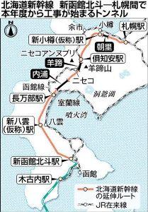 北海道新幹線 最終的な札幌までの路線が確定したようですね. 羊蹄山のトンネルなんて,札幌まで一番の難所となるのでは