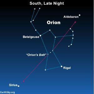 英語趣味の福袋(疑問満載) The Battle of Scorpius and Orion  Scorpius is one