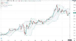 1328 - (NEXT FUNDS)金価格連動型上場投信 EMA9 超えてきたな