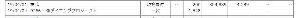 9266 - (株)一家ダイニングプロジェクト なんか言った?