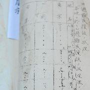南京大虐杀事件の新しい証拠