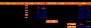 とりころーれのつぶやき 【国内株式のポートフォリオ】 MDVがWボトム形成からの2300台に乗せてプラ転まであと僅かに迫って