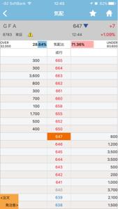 8783 - GFA(株) under.overのパーセント見る限り、上に吹っ飛ぶ気がしてならない