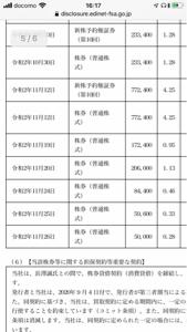 8894 - (株)REVOLUTION ほい、大量保有報告書  11/24-11/26までに19万株ほど処分してる。  取得単価が150円ぐ