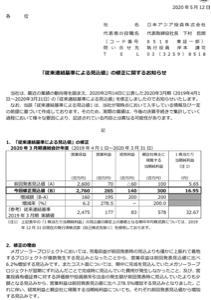 8518 - 日本アジア投資(株) 上方修正👆\( ˆoˆ )/