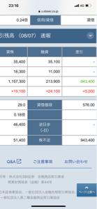 3387 - (株)クリエイト・レストランツ・ホールディングス 空売りで株不足が94万発生してますね。