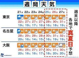 minお兄さん 週末は日本が暑そうだな ダービーに心配する わが姫にも