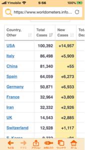 9726 - KNT-CTホールディングス(株) アメリカの感染者が10万人を突破しました。 すでに1日2万ペースになってきてますし更に加速すれば来週