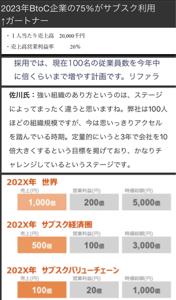 3985 - テモナ(株) ①来年従業員200人売上高40億営業利益8億? ②3年で会社10倍大きくなる? ③10年で50倍成長