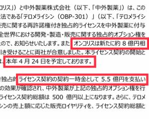 4588 - オンコリスバイオファーマ(株) 上方修正を楽しみに待ちましょう!!!
