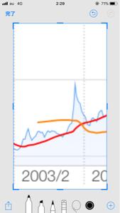 4588 - オンコリスバイオファーマ(株) 懐かしの9984 大相場 in 2004  1万超えるのは来年? 先ずは底固めから4000奪回