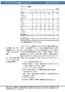 4588 - オンコリスバイオファーマ(株) 10