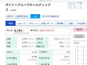2590 - ダイドーグループホールディングス(株)  【 誤発注でしょうな 】