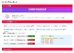 2929 - (株)ファーマフーズ 中国での評価は4.7だけどね。すべては わからない。どこにもネット工作会社があるから。 結局は売れた