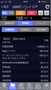 4594 - ブライトパス・バイオ(株) 伊藤忠ソレイジアをよろぴくネ‼️