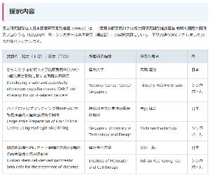 4594 - ブライトパス・バイオ(株) こんばんは 塩漬けアホルダー、久しぶりに投稿します。  中沢先生の所のCAR-T、シンガポール国立が