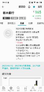 8550 - (株)栃木銀行 凄まじい業績だ❗ 買い❗