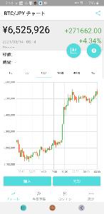 1552 - 国際のETF VIX短期先物指数 ◎ 昔、リミックスポイントが人気だった頃、少しビットコイン買って放置しているんだけど、放置が一番良い