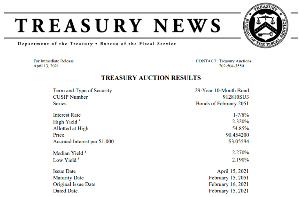 1552 - 国際のETF VIX短期先物指数 2時の国債入札結果です(´・ω・`) ※やや不調です  米財務省30年国債入