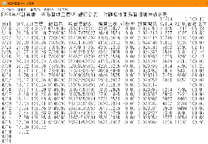 1552 - 国際のETF VIX短期先物指数 おは、こんばんは(´・ω・`) 5Q時の計算関数値の予測計算をシミュレーショ