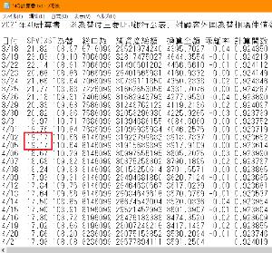 1552 - 国際のETF VIX短期先物指数 今月の計算予測値に使用する計算関数値、0.9232でいきますね(´・ω・`)