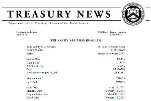 1552 - 国際のETF VIX短期先物指数 2時の国債入札結果です(´・ω・`)ビミョー  米財務省20年国債入札(24