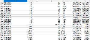 1552 - 国際のETF VIX短期先物指数 ここが200併合した際も、基準額は200倍、口数は1/200になりましたけど、 総資産金額は変わりな