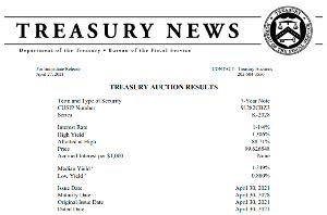 1552 - 国際のETF VIX短期先物指数 2時の国債入札結果です(´・ω・`) また7年物は不調ね  米財務省7年国債