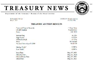 1552 - 国際のETF VIX短期先物指数 2時の国債入札結果です(´・ω・`)  米財務省3年国債入札(580億ドル)