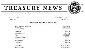 1552 - 国際のETF VIX短期先物指数 0時30分の短期国債入札結果です(´・ω・`)  米財務省1年国債入札(34