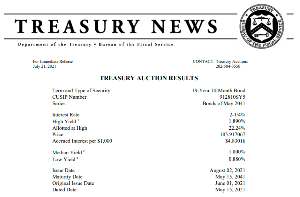 1552 - 国際のETF VIX短期先物指数 2時の国債入札結果です(´・ω・`)  米財務省20年国債入札(240億ドル