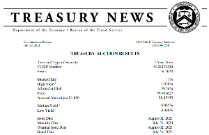 1552 - 国際のETF VIX短期先物指数 2時の国債入札結果です(´・ω・`) ※7年物は応札率低いなぁ  米財務省7