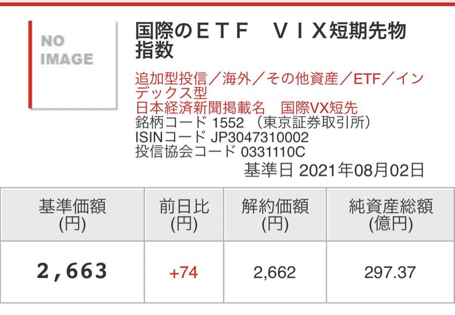 1552 - 国際のETF VIX短期先物指数 基準価格2,663 終値2,608 上がってくれよ😓 出来高2,667,129→1,771