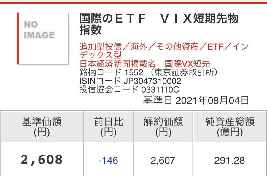 1552 - 国際のETF VIX短期先物指数 基準価格2,608 終値2,635 基準価格は超えたものの😓 出来高1,627,491→1